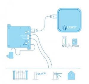Collegamento fisico kit controllo accessi